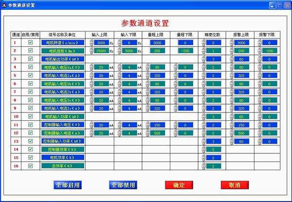 电机性能测试系统参数通道设置