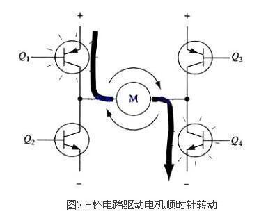 mos管h桥电机驱动电路图