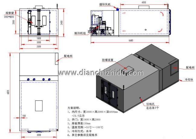 汽车动力电池组恒温恒湿环境房设计