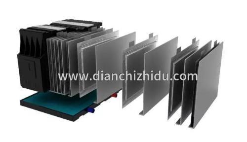用聚合物电芯设计的汽车动力电池组剖解图