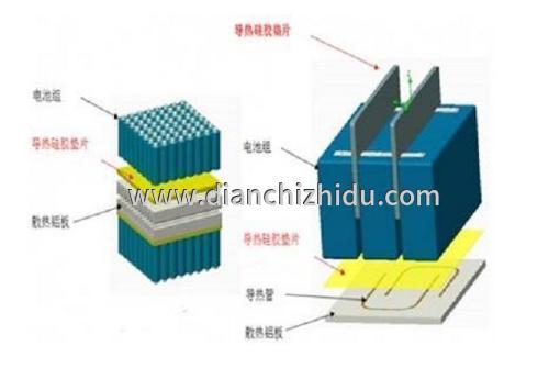 汽车动力电池组的PACK组装设计分析