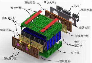18650锂电池组装方法和教程有那些