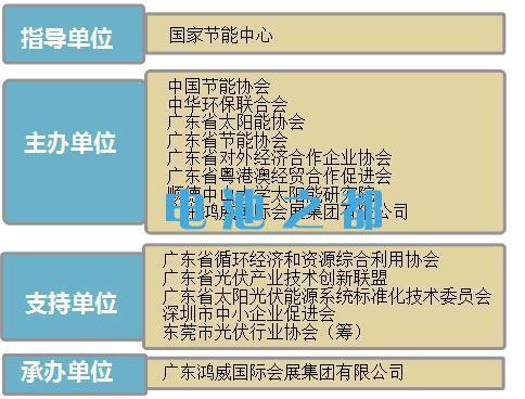2019广州国际太阳能光伏展览会的合作支持单位
