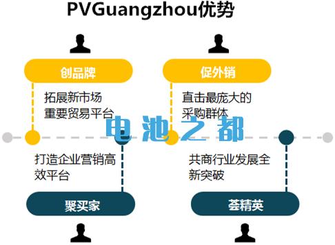 广州国际太阳能光伏展览会是光伏行业年度新品发布重要平台及贸易导向
