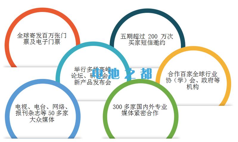 2019广州国际太阳能光伏展览会是光伏行业年度新品发布重要平台及贸易导向