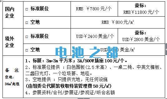 2019广州国际太阳能光伏展览会相关展位费用介绍