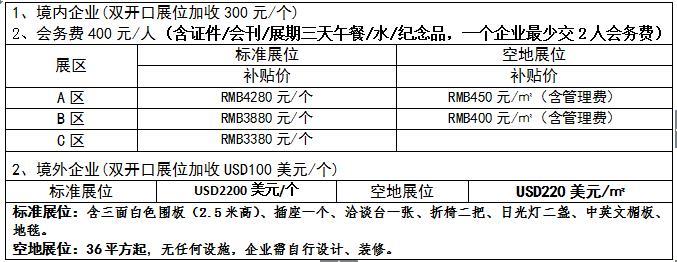 2019成都国际太阳能光伏展览会展位费用介绍