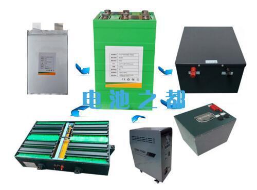 锂电池和铅酸电池的区别了解后马上采用锂电池设计产品替换铅酸电池