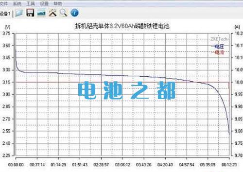 铁锂电池放电曲线图
