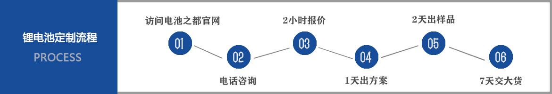 淘彩官网定做合作流程