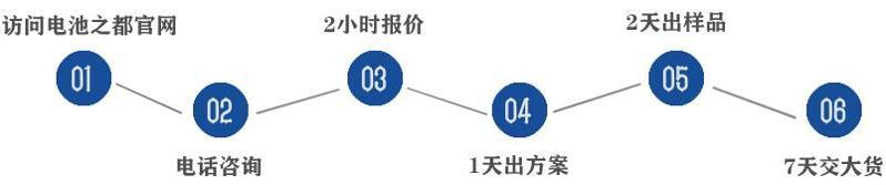 14.8V锂电池组定制流程