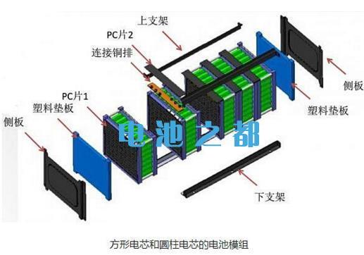 48V三元电动车锂电池结构设计示意图