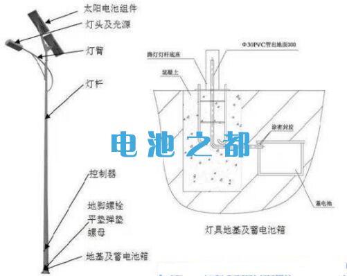 路灯太阳能锂电池工作原理图