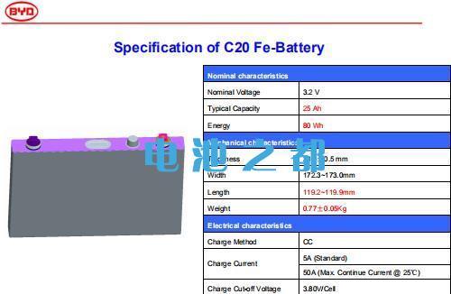 比亚迪25Ah电池尺寸参数