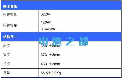 32V磷酸铁锂电池模组基本参数