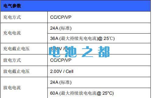 32V磷酸铁锂电池模组电气参数