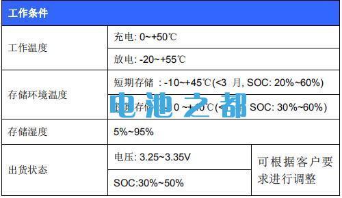 32V100Ah磷酸铁锂电池模组的工作条件