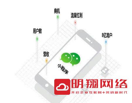 湛江微信小程序生鲜果蔬,如何借助微信小程序提高水果店行业销售量?
