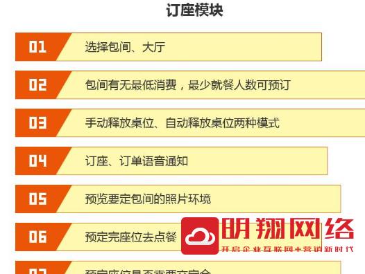 广州微信怎么注册自己的小程序?如何在微信上建立小程序?