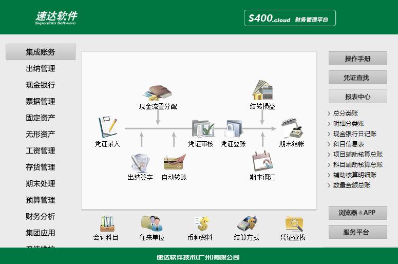广西北海速达S400.cloud软件的功能都有哪些呢