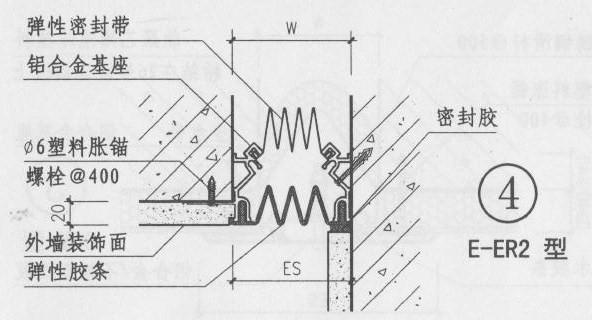 E-ER2图集