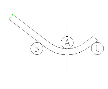 A直接压板材,将压出来的弧度小于最终产品的弧度