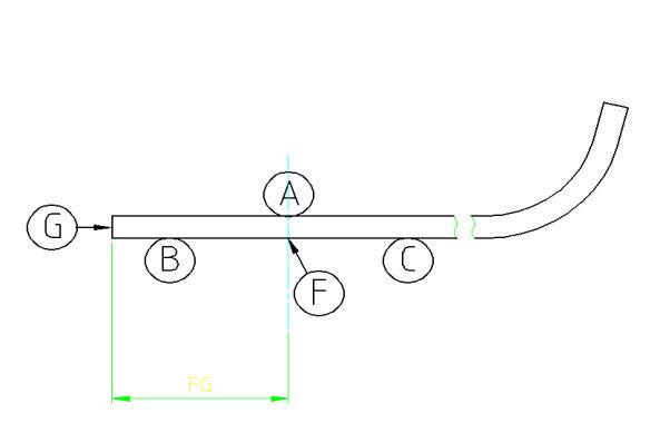 移动板材将板材移至F点,F点至G点距离与D点至E点一样长