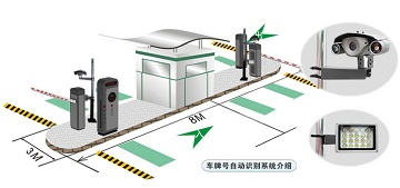 车辆识别系统安装厂家,车辆识别管理系统,停车场管理系统,停车场智能系统