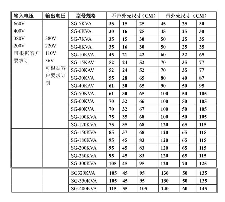三相变压器 440v变380v变压器型号规格