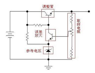 线性稳压器