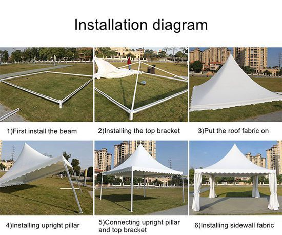 How to install pagoda tent, we ...