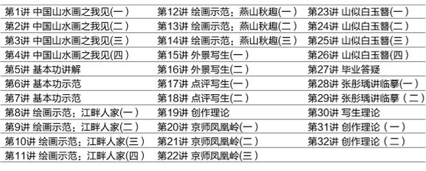 国画培训班之龙瑞课程列表