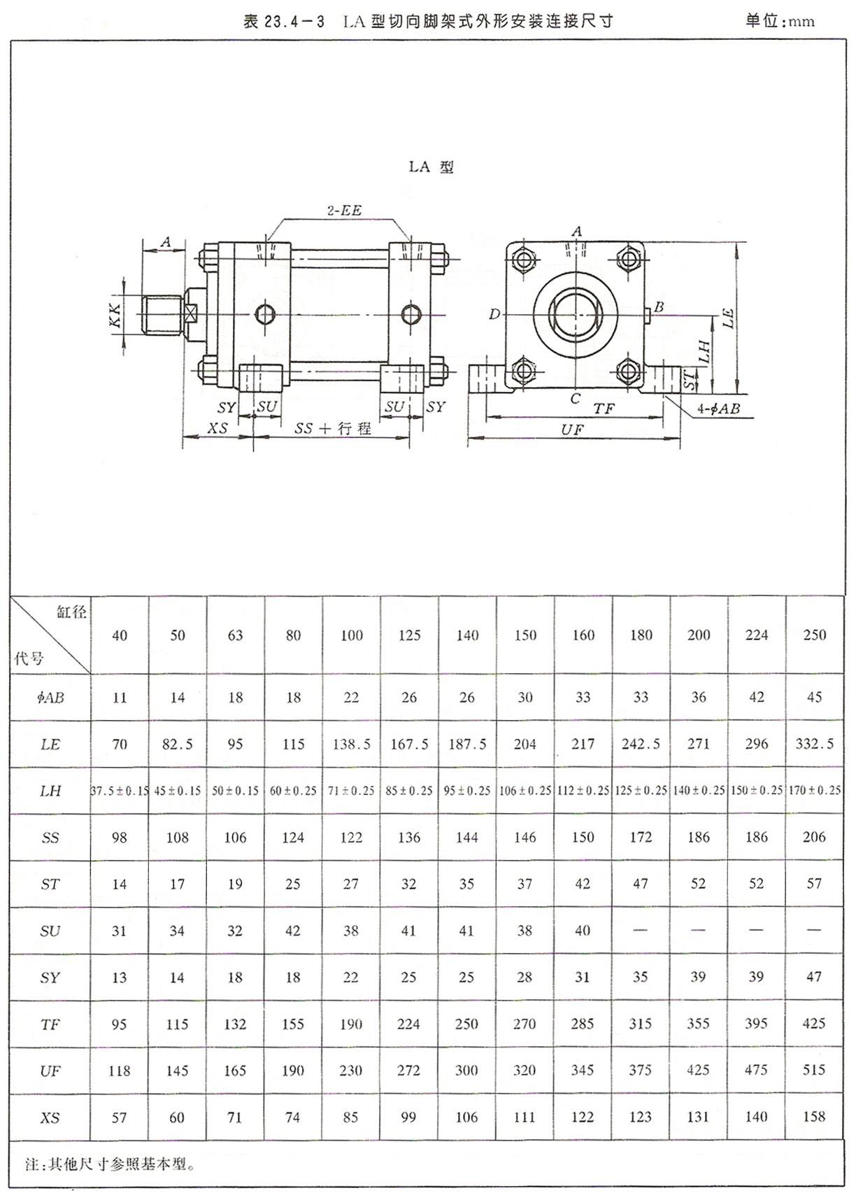 拉杆系列液压缸