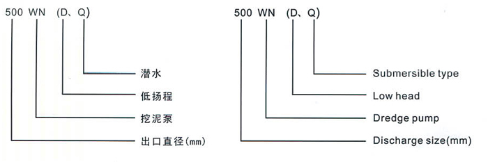 600WN(Q)型挖泥泵厂家/价格/图片