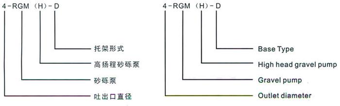 4-RGM-D型砂砾泵厂家/价格/结构