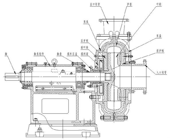 100ZJ-I-A39型渣浆泵厂家/价格/参数