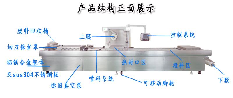 产品正面结构图