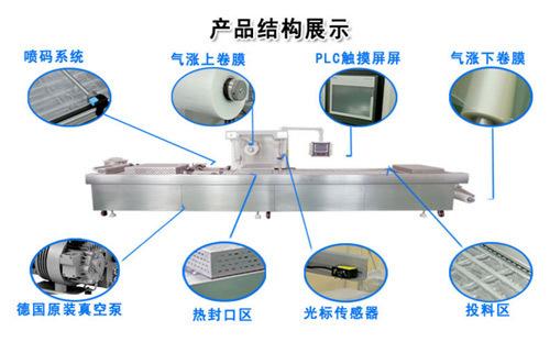 拉伸产品结构图2
