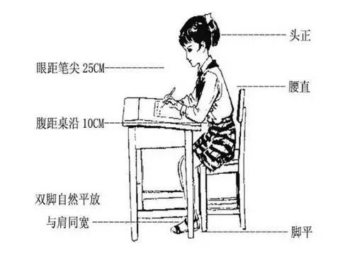 孩子练字姿势图