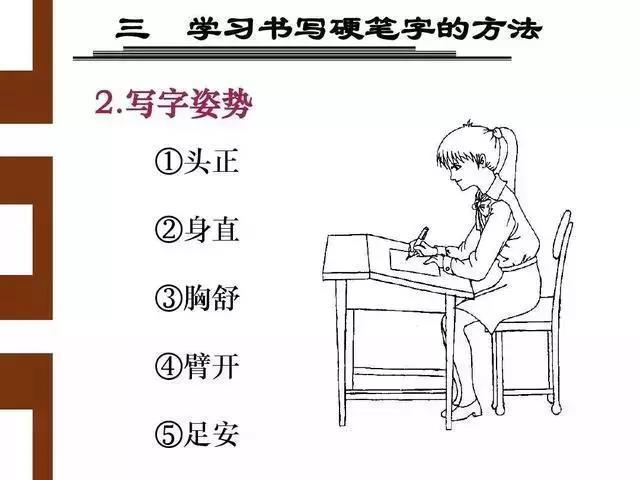 钢笔练字技巧