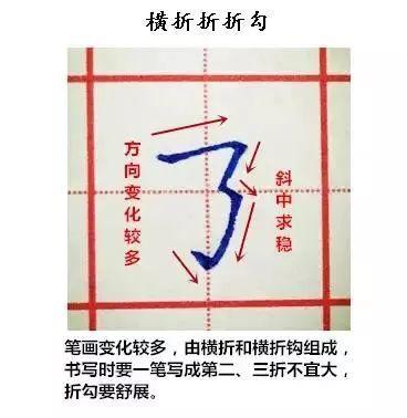 汉字练习基本笔画,硬笔书法的基础
