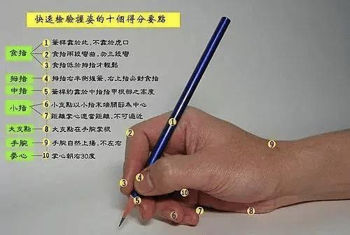 家长怎样教孩子练字效果更好?