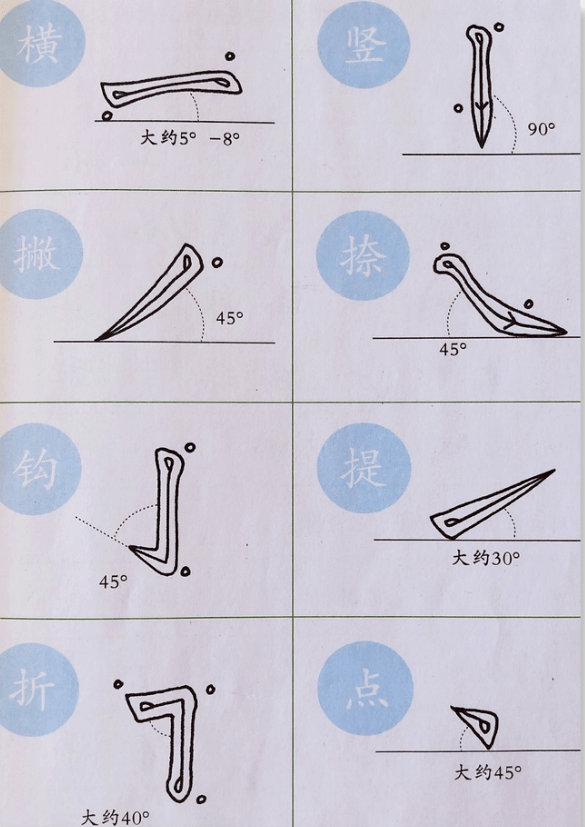 楷书入门基本笔画写法
