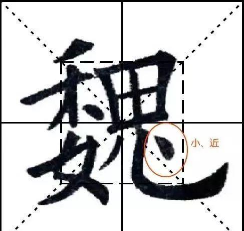 欧阳询九成宫结体三十六法(25—27)