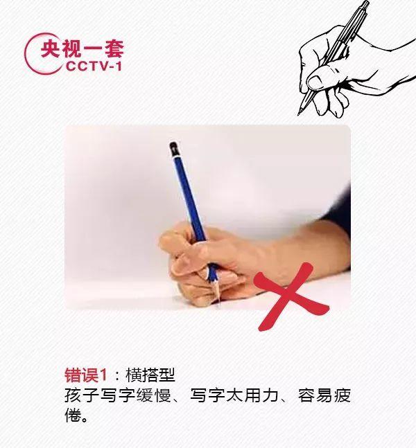 硬笔写的丑,95%都是因为执笔出现问题