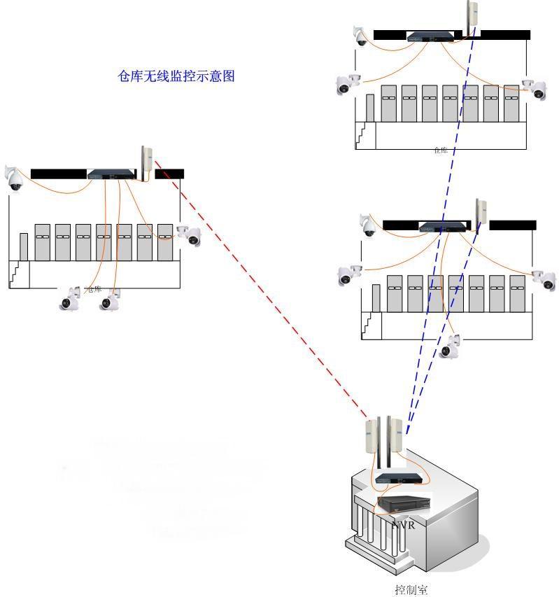 新铁路验收标准要求:试验室安装视频监控