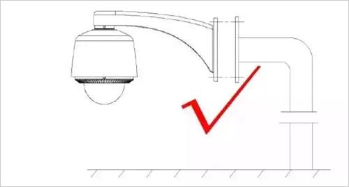 监控设施安装技术要求和安装指南