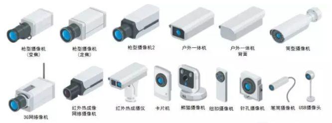 监控安装总结的十条经验