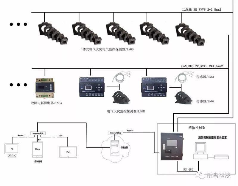 山西智慧用电监控系统破解用电安全难题