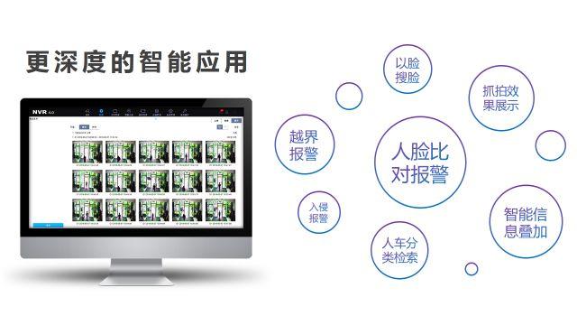 海康威视智脑系列智能NVR,助力智慧安防